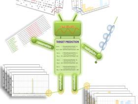 psRobot :小分子RNA整合分析软件